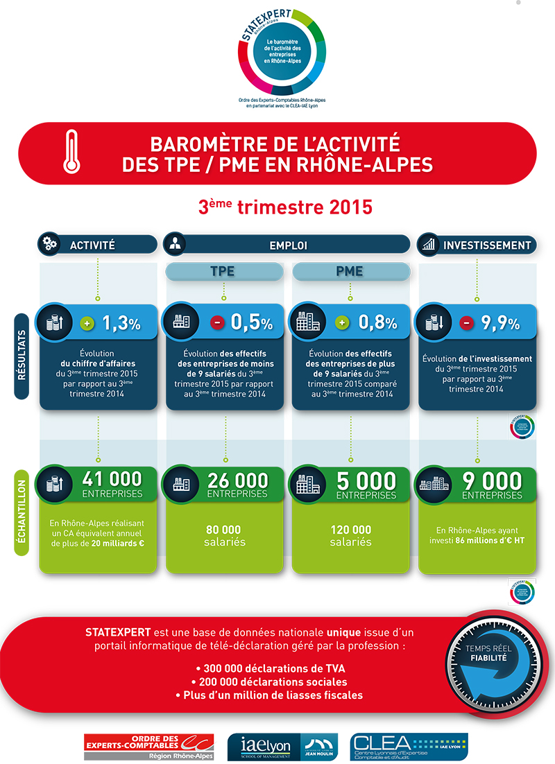 INFOGRAPHIE-3T-2015