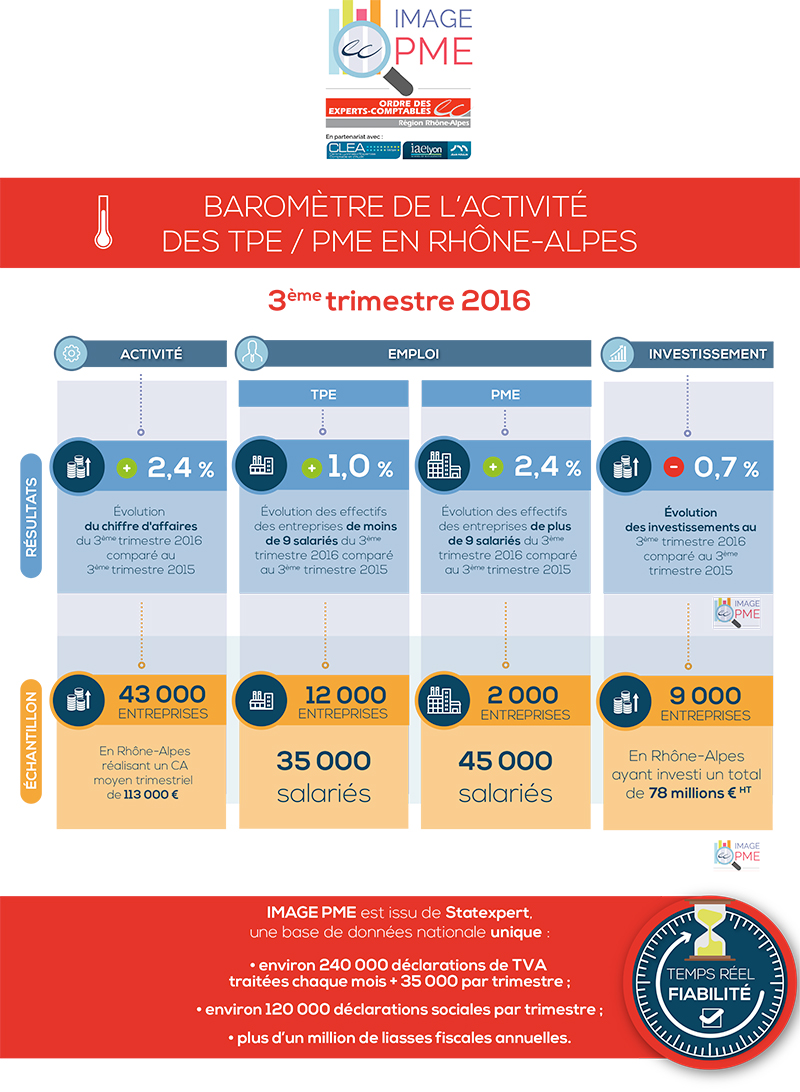 INFOGRAPHIE-3T-2016