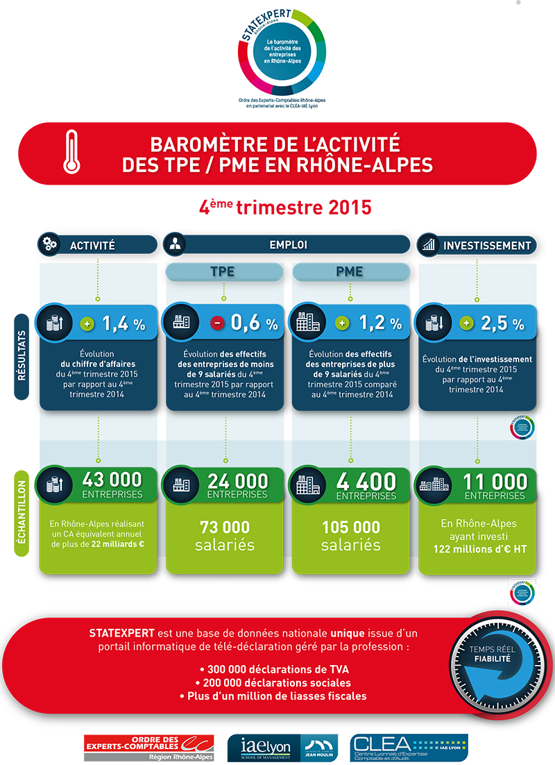 INFOGRAPHIE-4T-2015