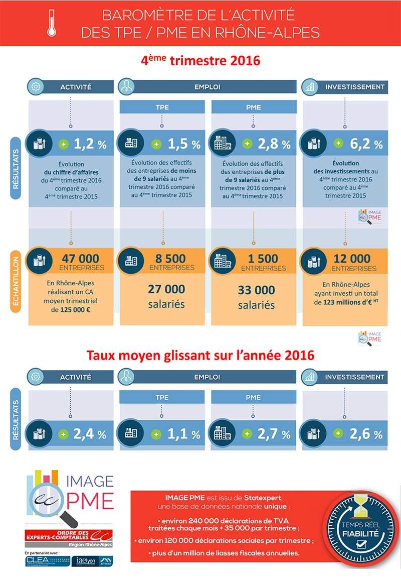 INFOGRAPHIE-4T-2016-2